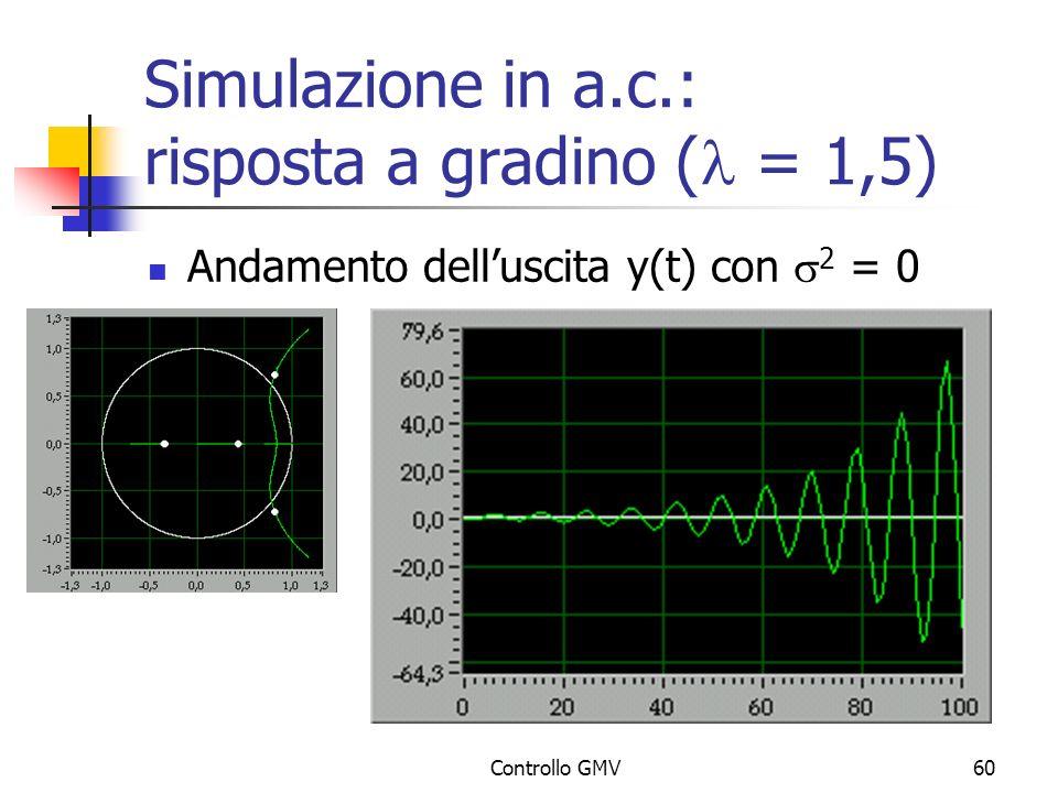 Simulazione in a.c.: risposta a gradino (l = 1,5)