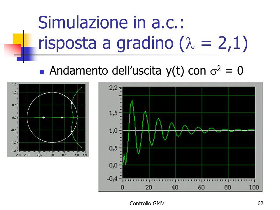 Simulazione in a.c.: risposta a gradino (l = 2,1)