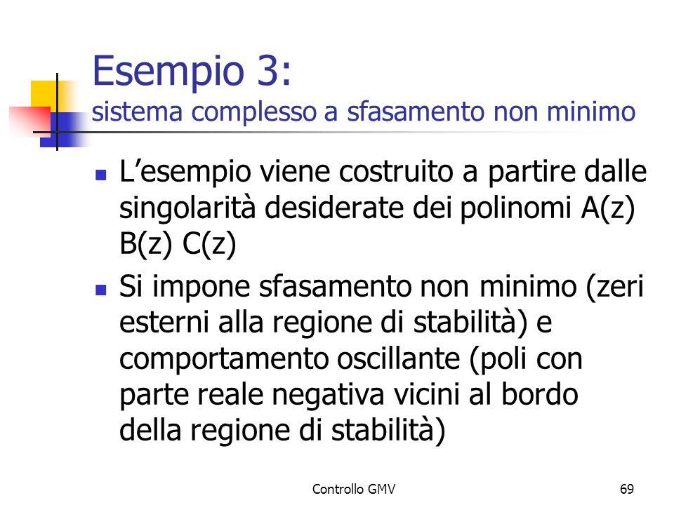 Esempio 3: sistema complesso a sfasamento non minimo