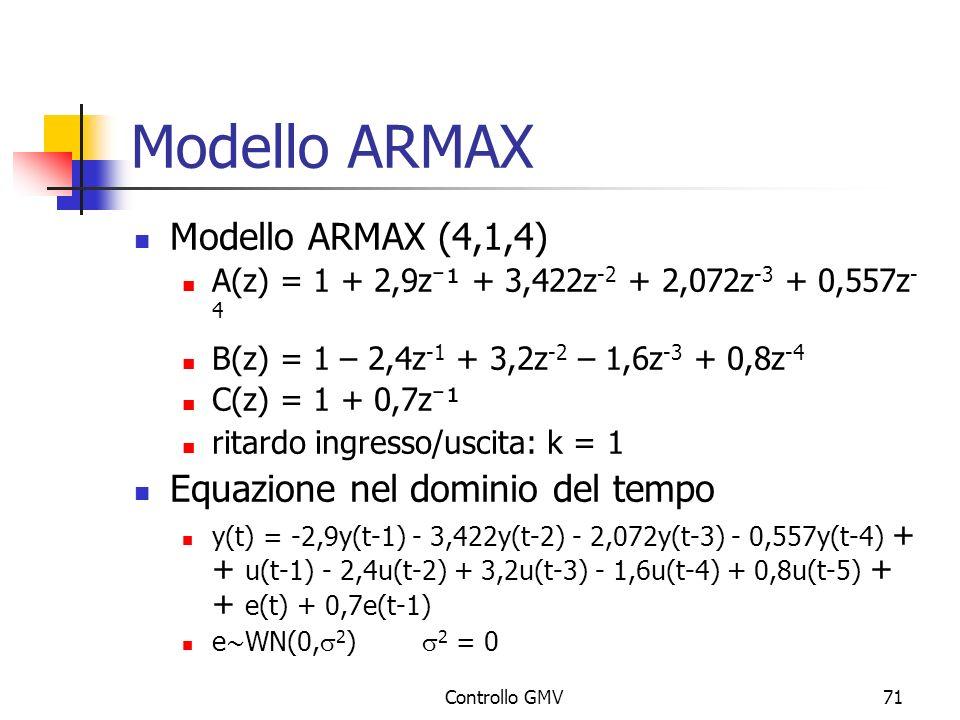 Modello ARMAX Modello ARMAX (4,1,4) Equazione nel dominio del tempo