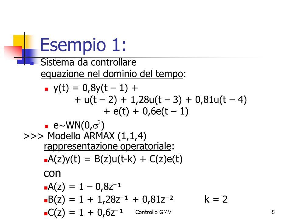 Esempio 1: con Sistema da controllare equazione nel dominio del tempo: