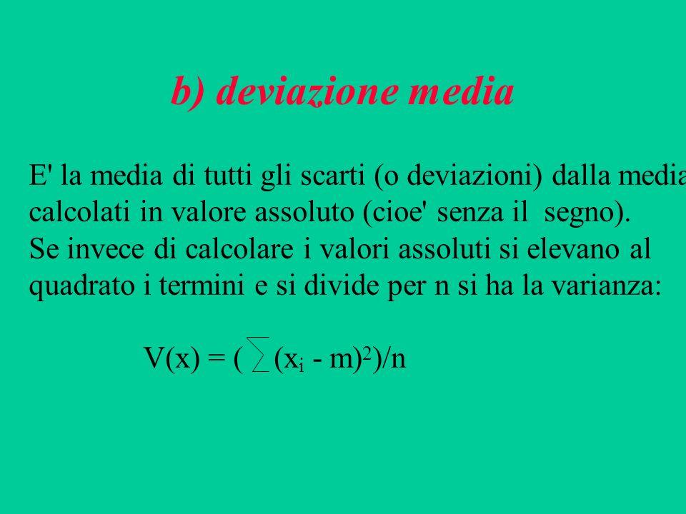 b) deviazione mediaE la media di tutti gli scarti (o deviazioni) dalla media. calcolati in valore assoluto (cioe senza il segno).