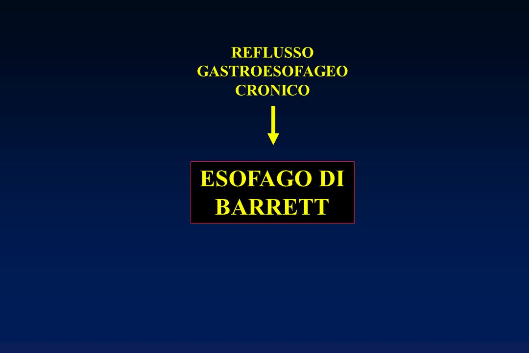 REFLUSSO GASTROESOFAGEO CRONICO