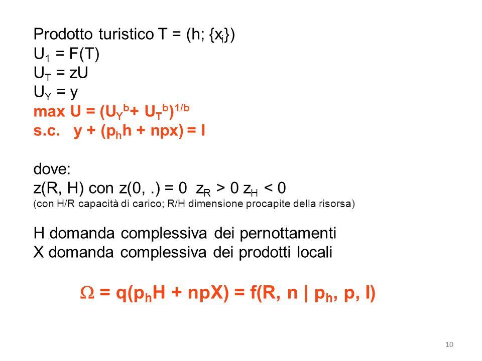  = q(phH + npX) = f(R, n | ph, p, I)