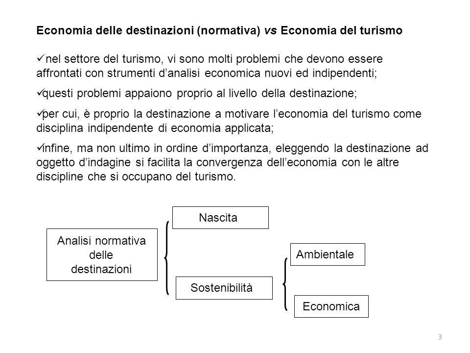 Economia delle destinazioni (normativa) vs Economia del turismo