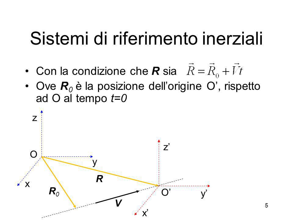 Sistemi di riferimento inerziali