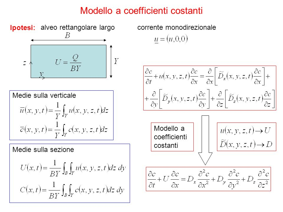 Modello a coefficienti costanti