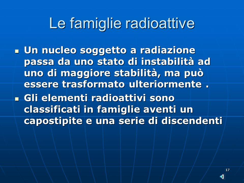 Le famiglie radioattive