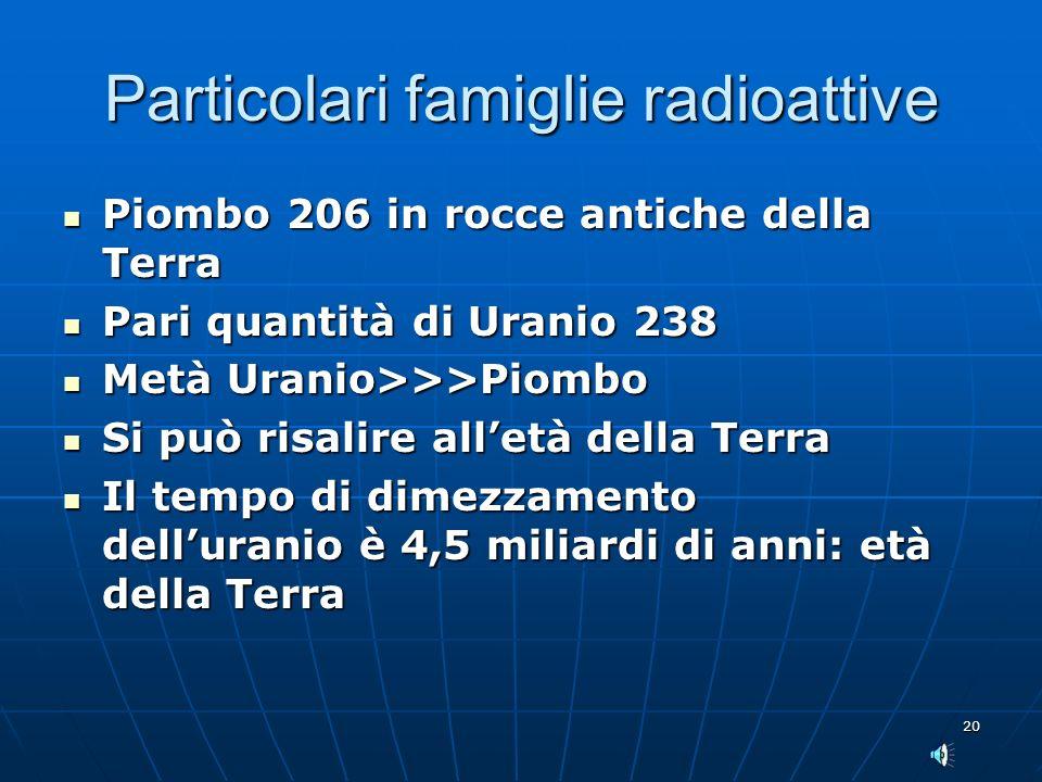 Particolari famiglie radioattive