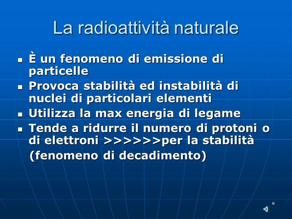 La radioattività naturale