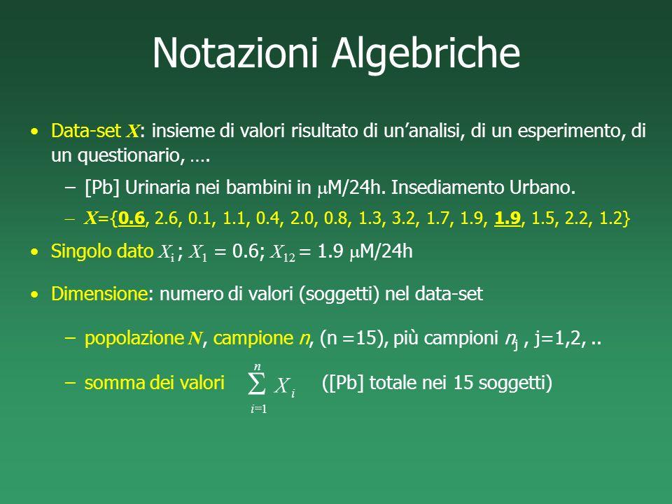 Notazioni Algebriche S X