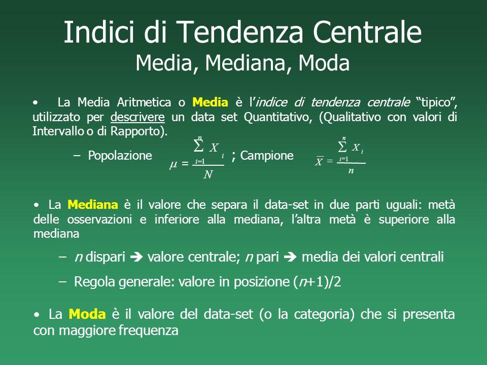 Indici di Tendenza Centrale Media, Mediana, Moda