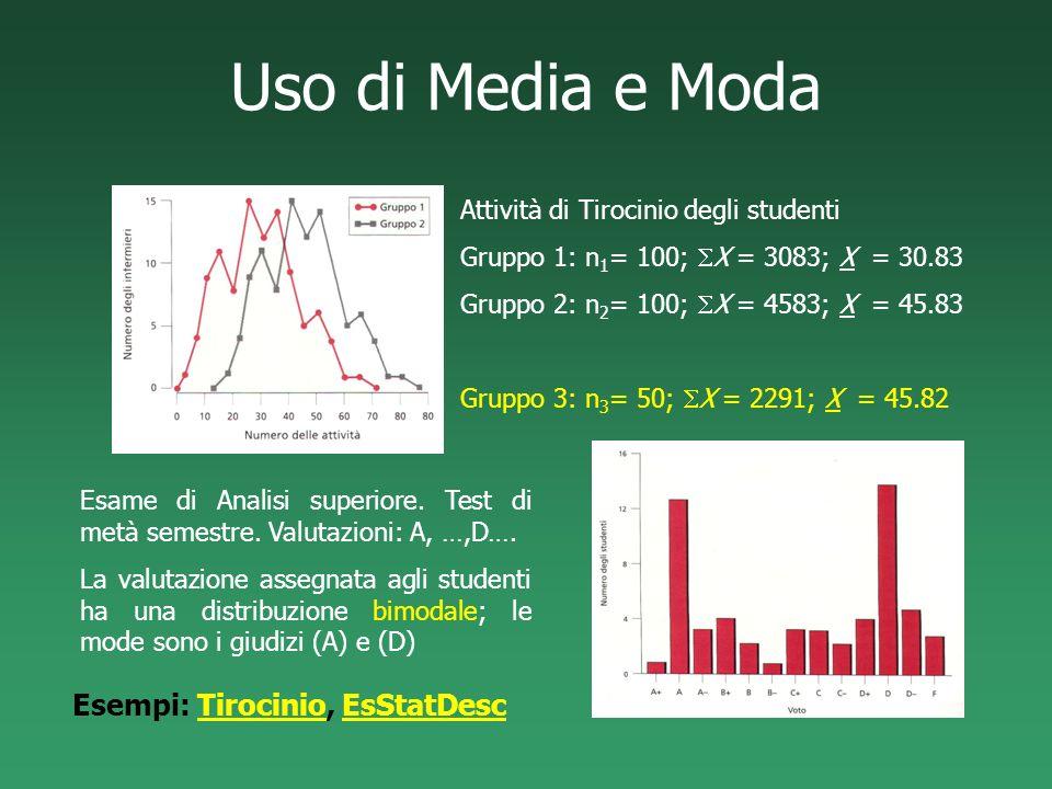 Uso di Media e Moda Esempi: Tirocinio, EsStatDesc