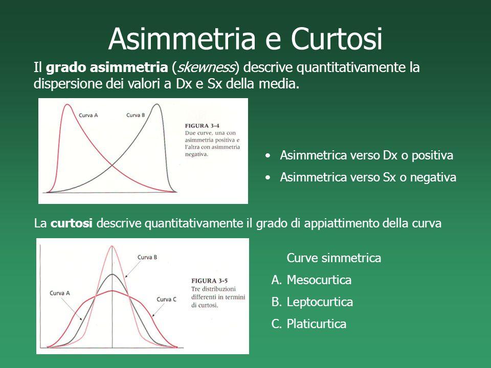 Asimmetria e Curtosi Il grado asimmetria (skewness) descrive quantitativamente la dispersione dei valori a Dx e Sx della media.