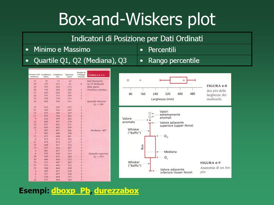 Indicatori di Posizione per Dati Ordinati