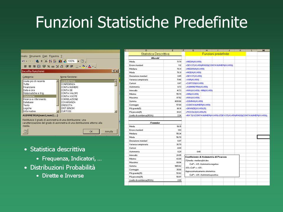 Funzioni Statistiche Predefinite