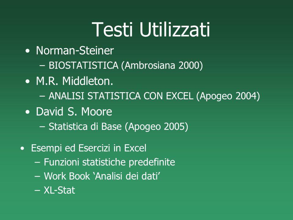 Testi Utilizzati Norman-Steiner M.R. Middleton. David S. Moore