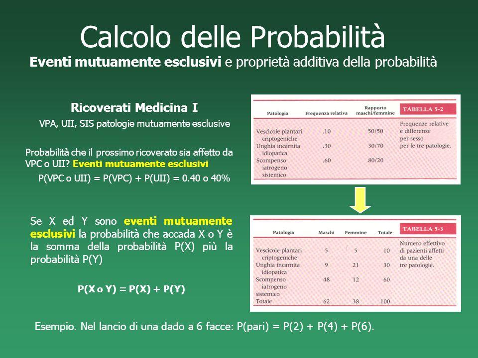 Calcolo delle Probabilità Eventi mutuamente esclusivi e proprietà additiva della probabilità