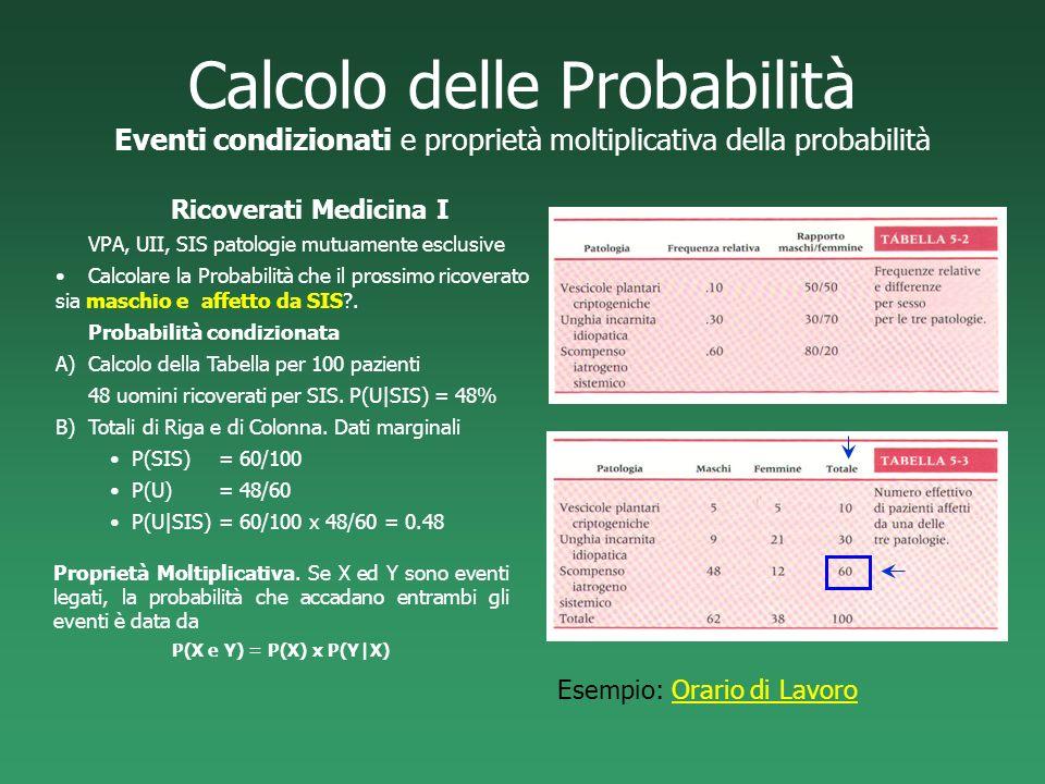 Calcolo delle Probabilità Eventi condizionati e proprietà moltiplicativa della probabilità