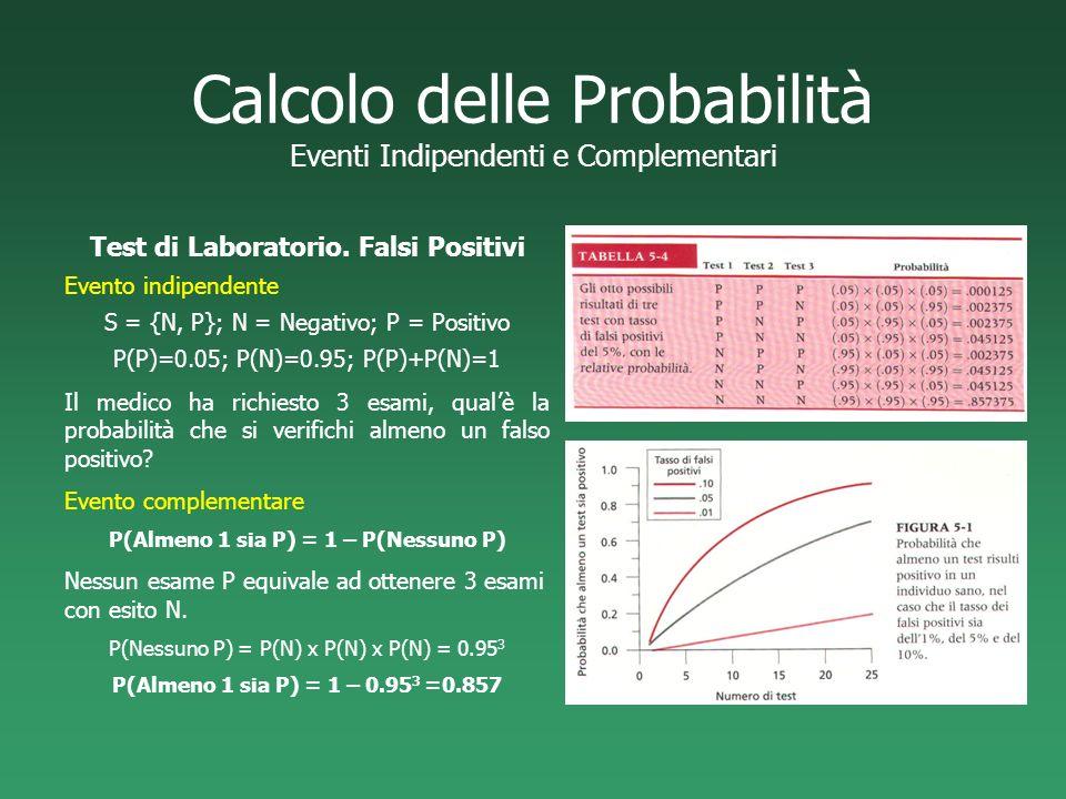 Calcolo delle Probabilità Eventi Indipendenti e Complementari