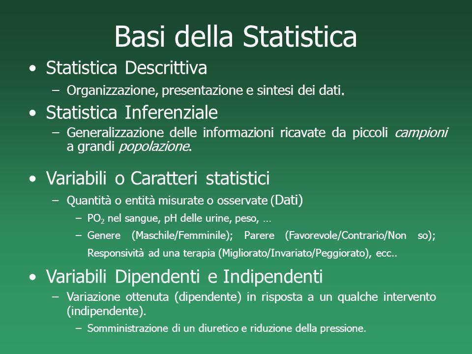 Basi della Statistica Statistica Descrittiva Statistica Inferenziale