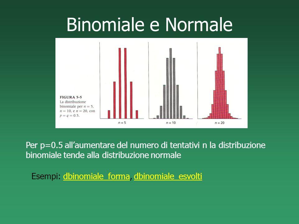 Binomiale e Normale Per p=0.5 all'aumentare del numero di tentativi n la distribuzione binomiale tende alla distribuzione normale.