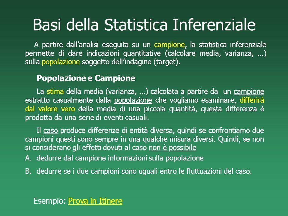 Basi della Statistica Inferenziale