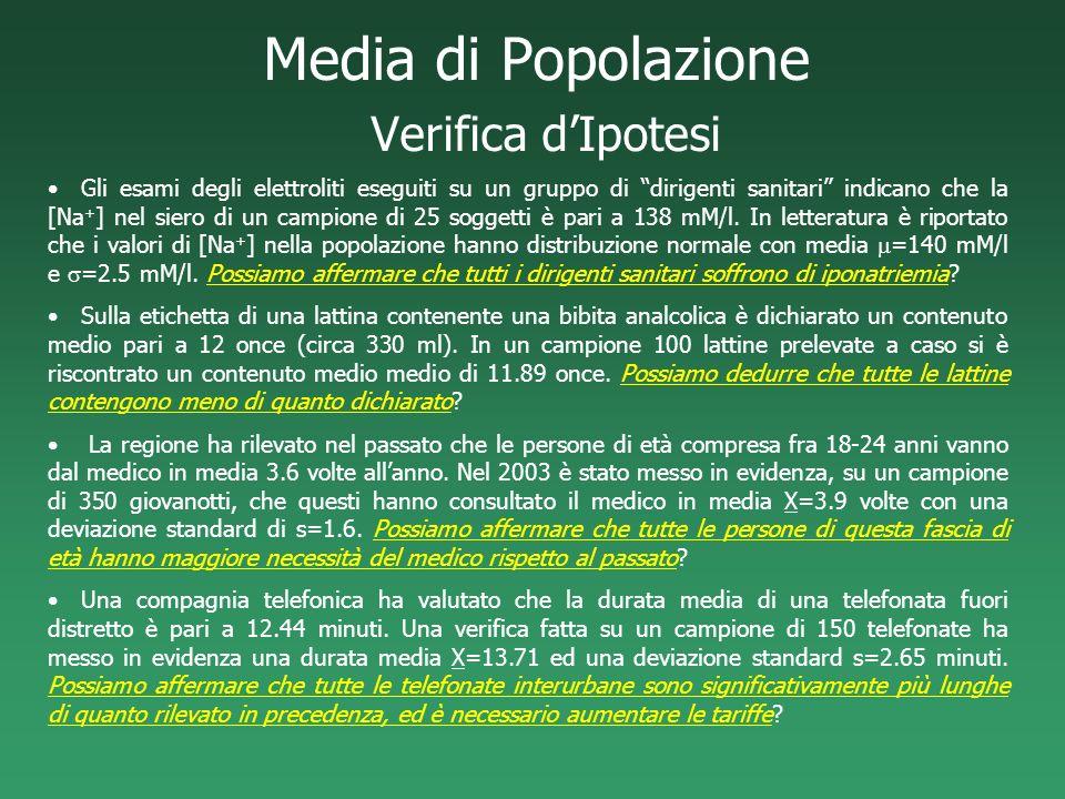 Media di Popolazione Verifica d'Ipotesi