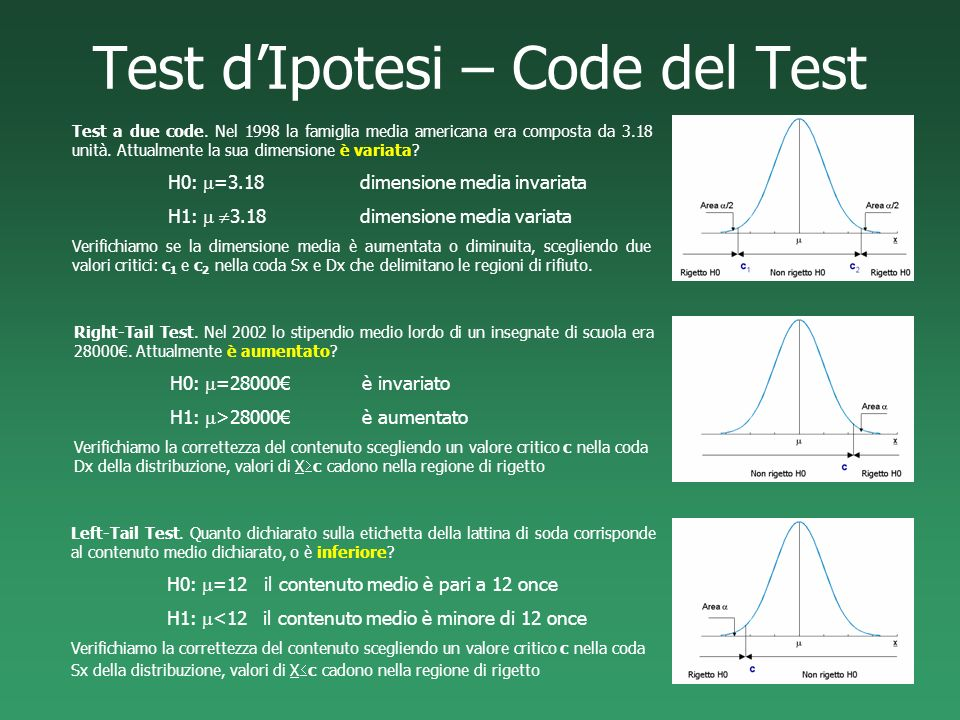 Test d'Ipotesi – Code del Test