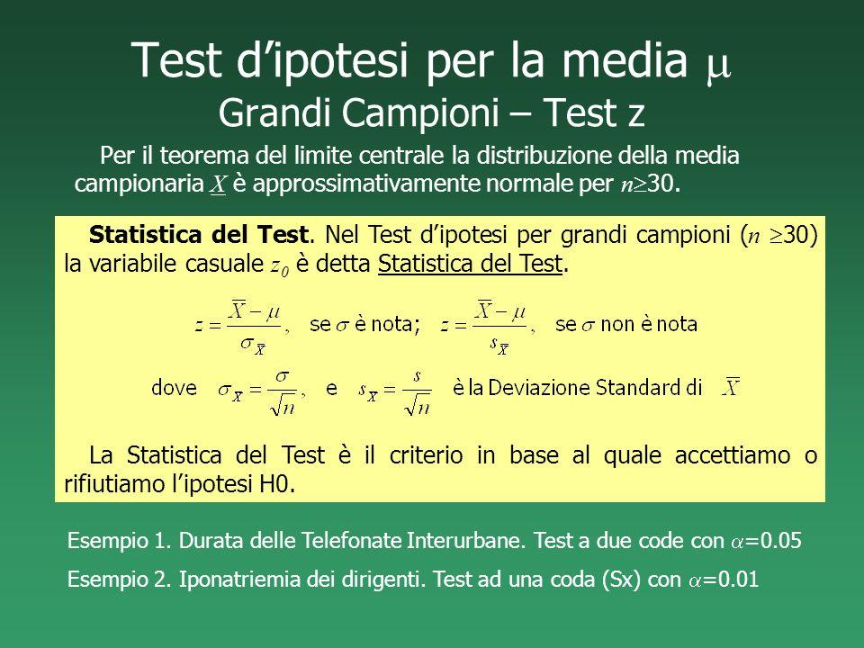 Test d'ipotesi per la media m Grandi Campioni – Test z