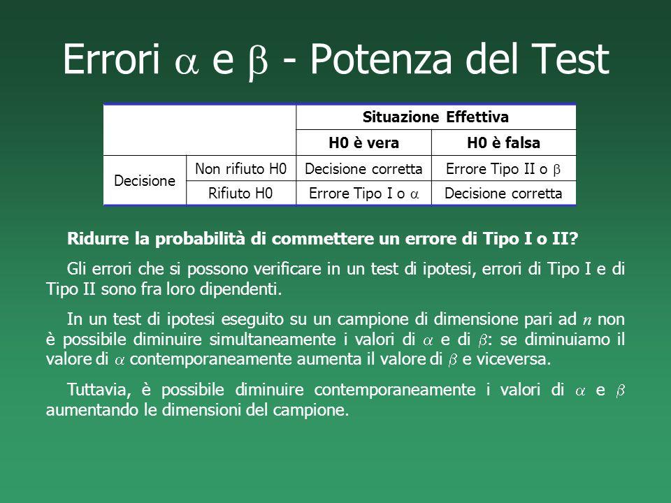 Errori a e b - Potenza del Test
