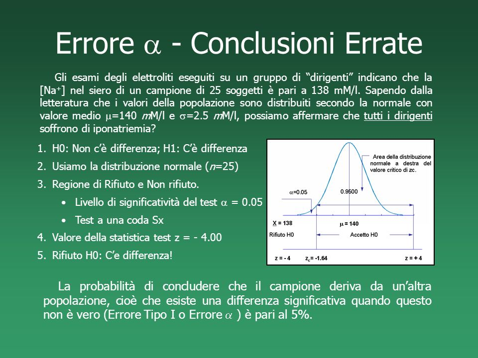 Errore a - Conclusioni Errate