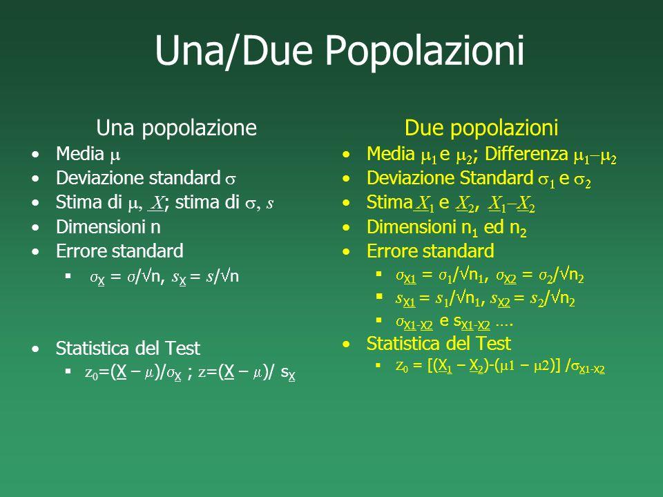 Una/Due Popolazioni Una popolazione Due popolazioni Media m