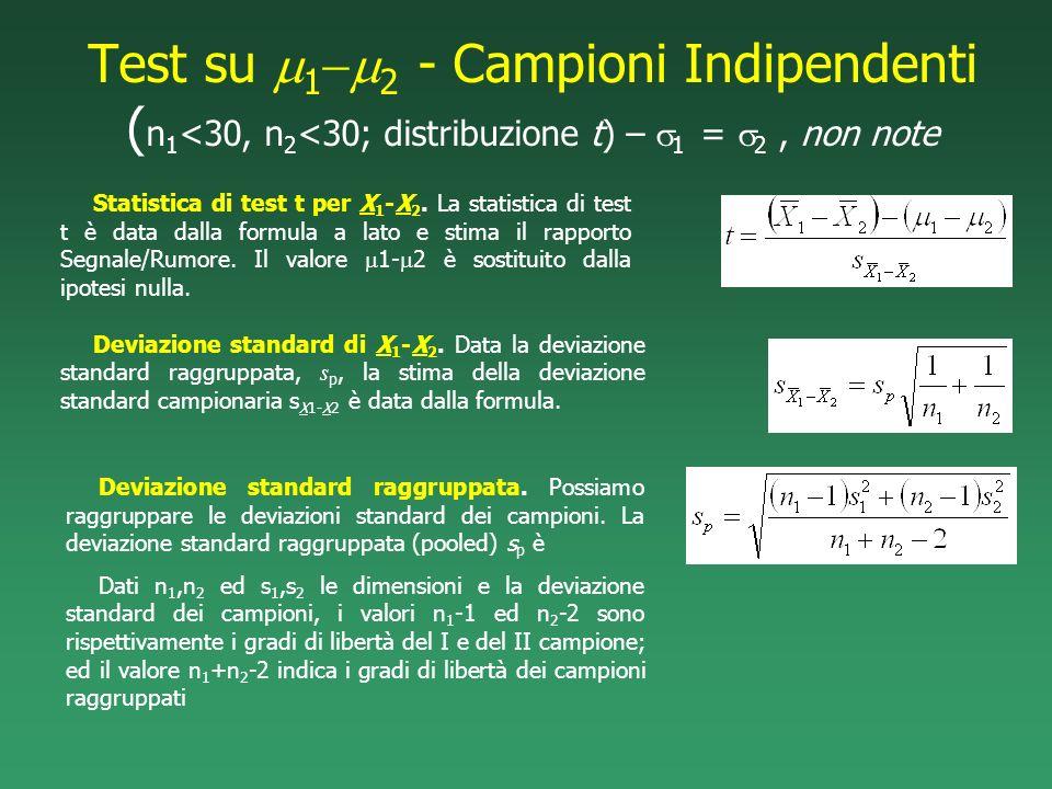 Test su m1-m2 - Campioni Indipendenti (n1<30, n2<30; distribuzione t) – s1 = s2 , non note