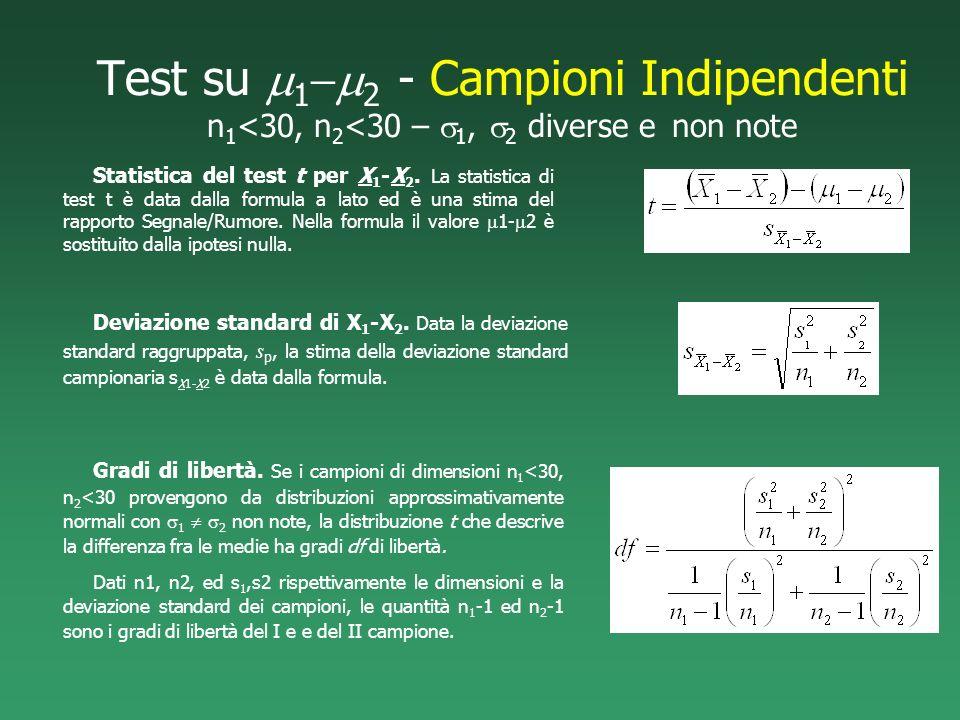 Test su m1-m2 - Campioni Indipendenti n1<30, n2<30 – s1, s2 diverse e non note