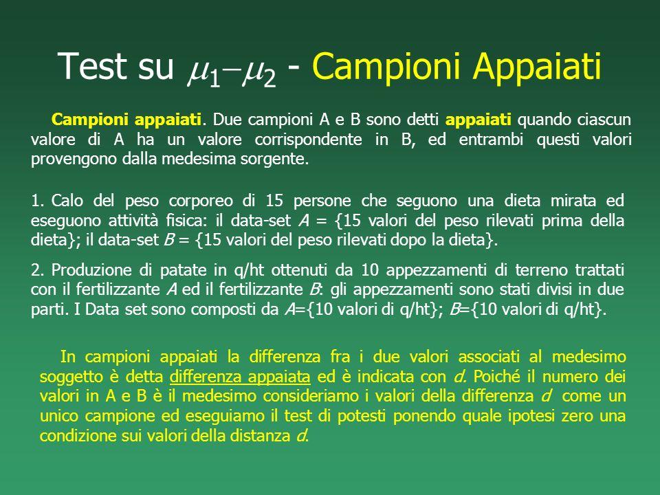 Test su m1-m2 - Campioni Appaiati