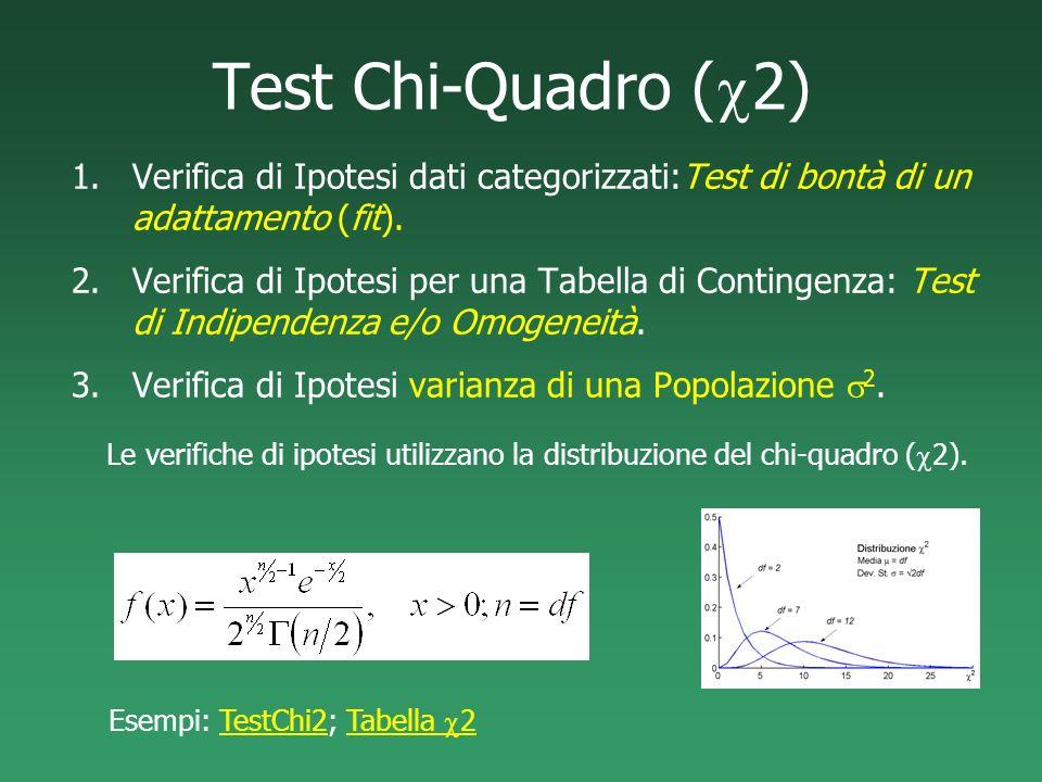 Test Chi-Quadro (c2) Verifica di Ipotesi dati categorizzati:Test di bontà di un adattamento (fit).