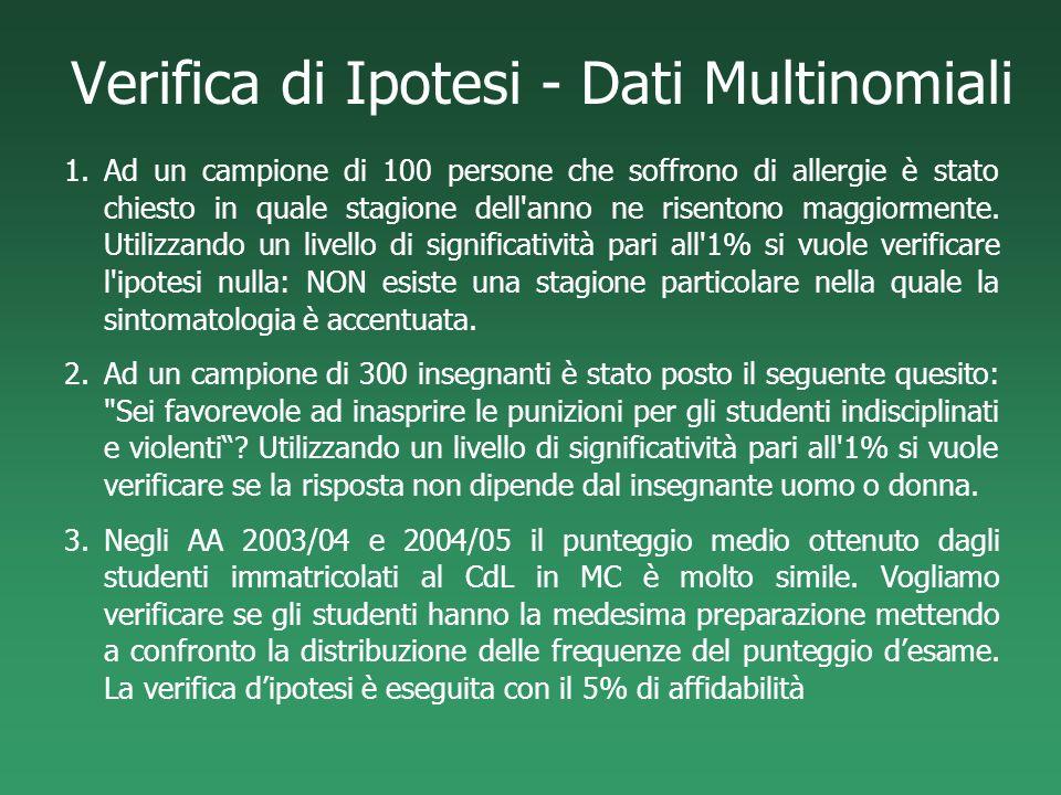 Verifica di Ipotesi - Dati Multinomiali