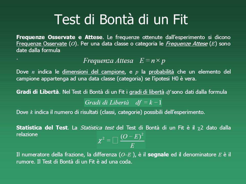Test di Bontà di un Fit å p n E Attesa Frequenza ´ = 1 - = k df