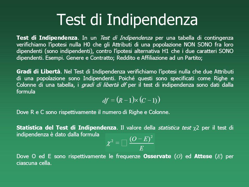 Test di Indipendenza å ( ) 1 - ´ = C R df - = E O ) ( c