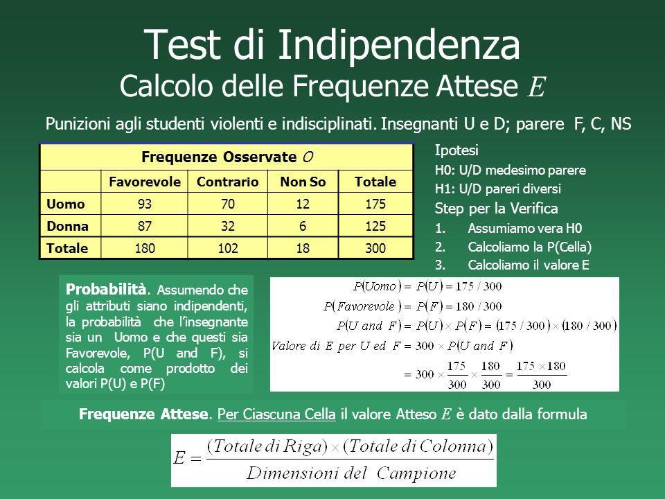 Test di Indipendenza Calcolo delle Frequenze Attese E