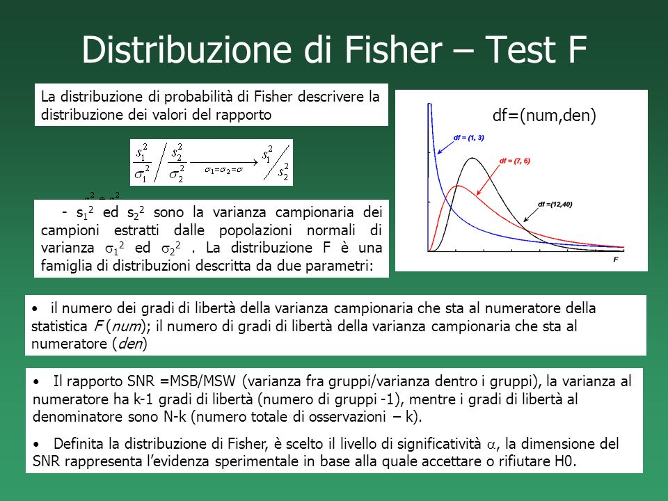 Distribuzione di Fisher – Test F