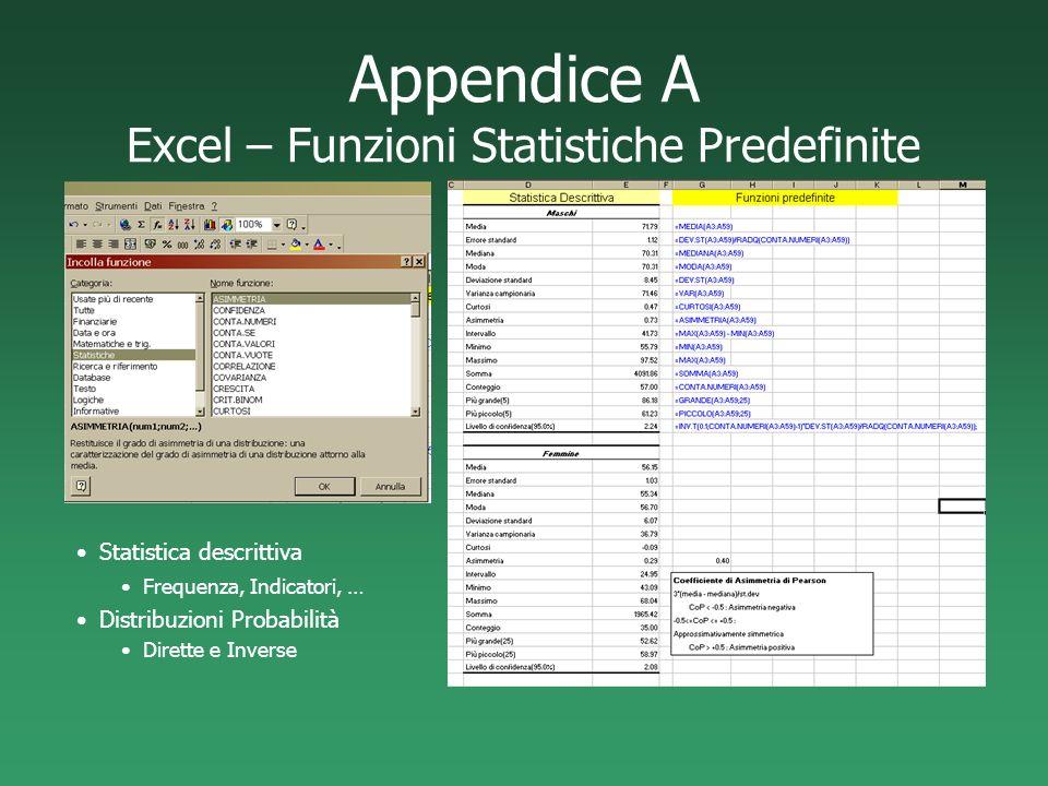 Appendice A Excel – Funzioni Statistiche Predefinite
