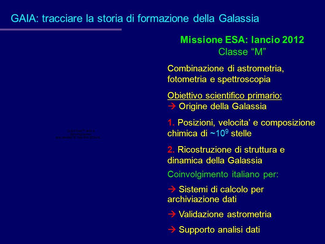 Missione ESA: lancio 2012 Classe M