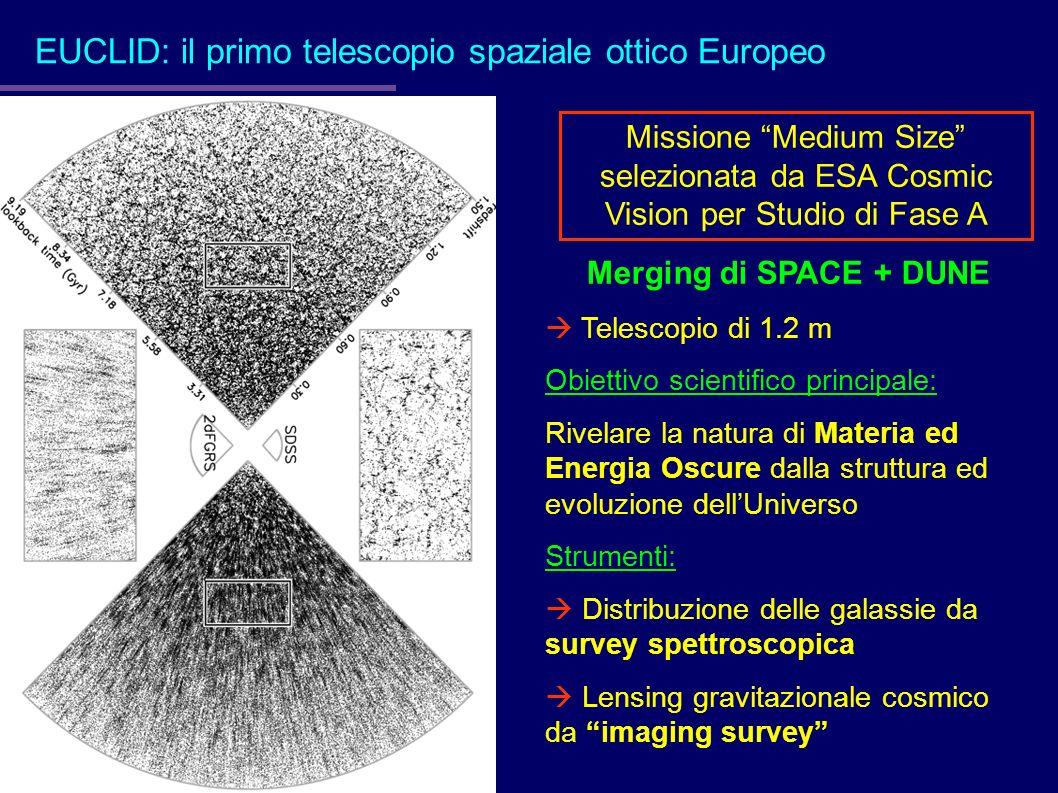 EUCLID: il primo telescopio spaziale ottico Europeo