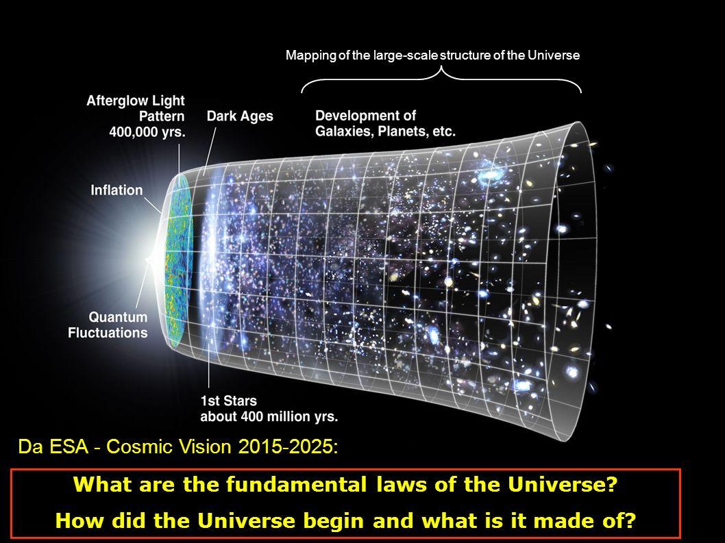 Da ESA - Cosmic Vision 2015-2025: