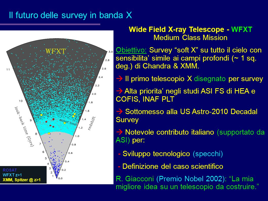 Wide Field X-ray Telescope - WFXT Medium Class Mission