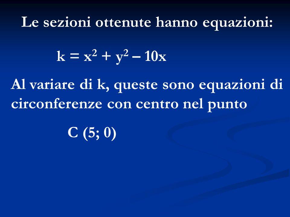 Le sezioni ottenute hanno equazioni: