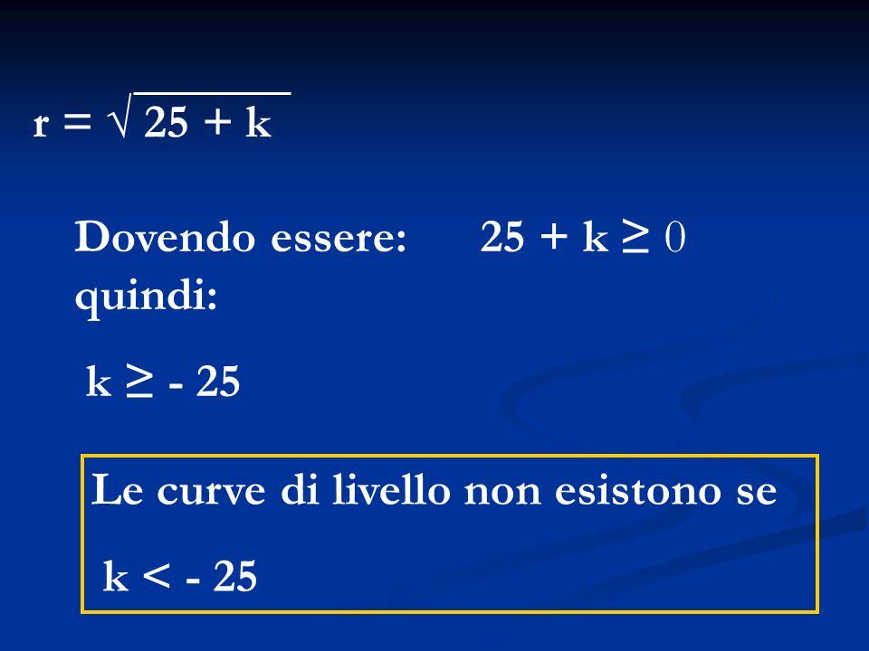 r = √ 25 + k Dovendo essere: 25 + k ≥ 0 quindi: k ≥ - 25. Le curve di livello non esistono se.