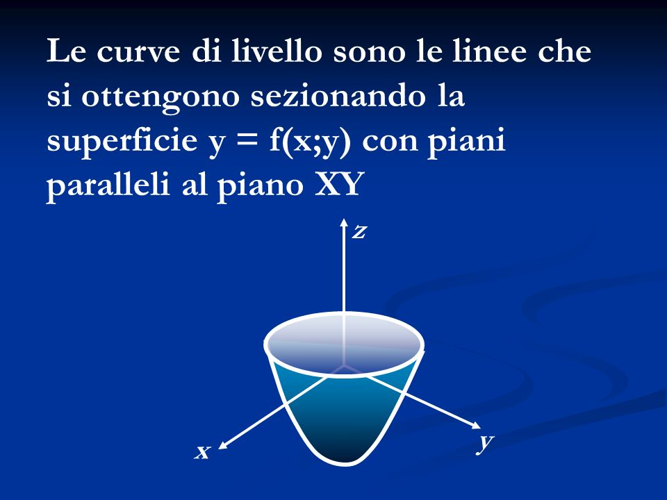 Le curve di livello sono le linee che si ottengono sezionando la superficie y = f(x;y) con piani paralleli al piano XY